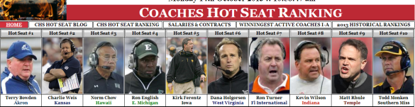 The real world coaching hot seat.