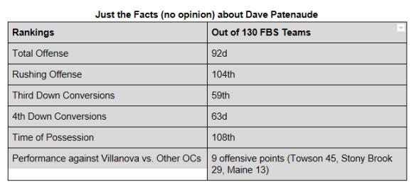 davefacts